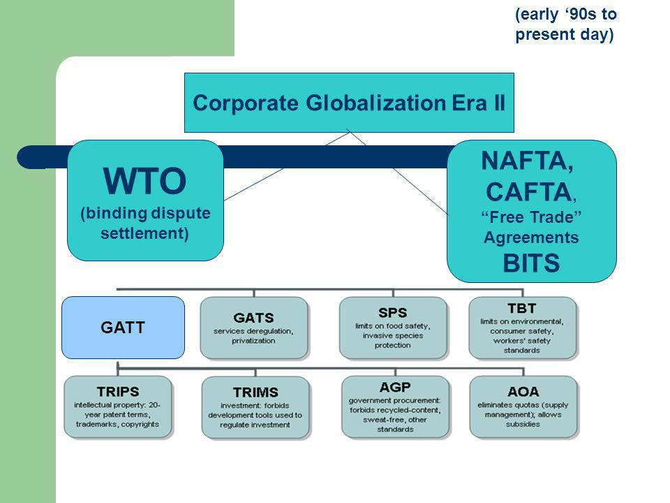 Corporate Globalization Era II