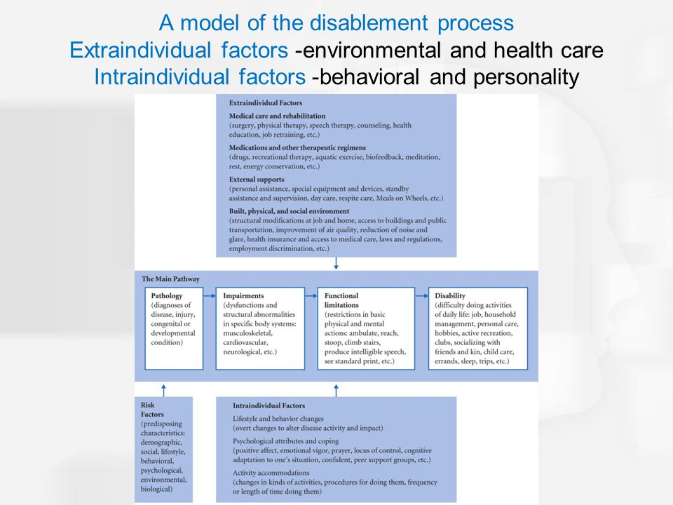 A model of the disablement process Extraindividual factors -environmental and health care Intraindividual factors -behavioral and personality
