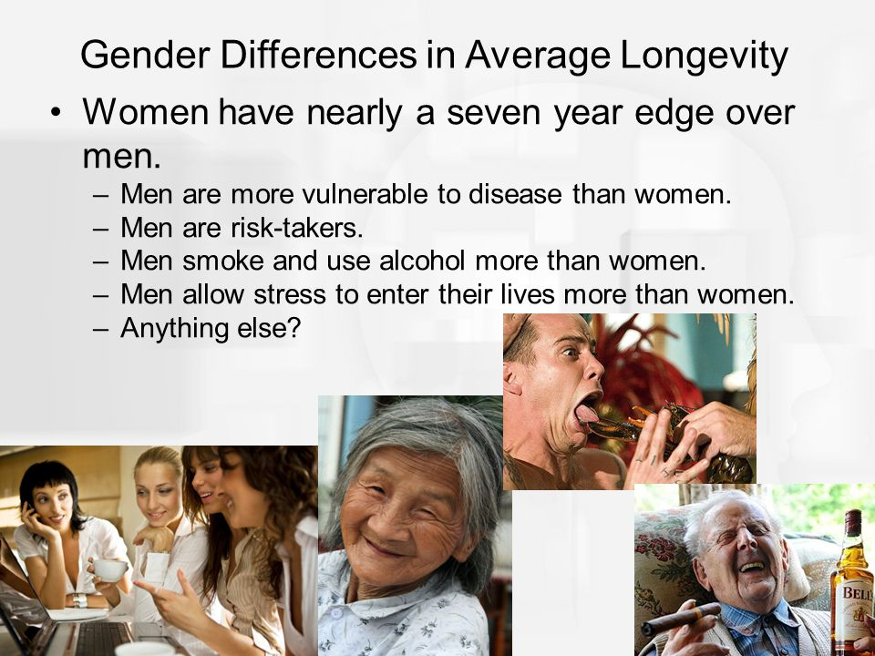 Gender Differences in Average Longevity