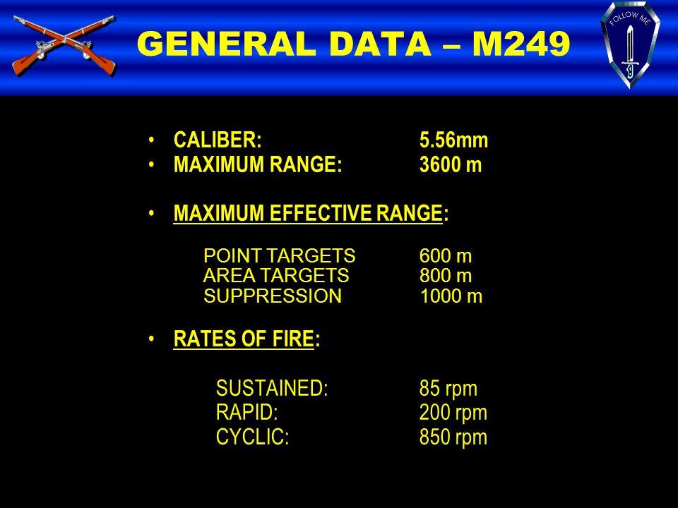GENERAL DATA – M249 CALIBER: 5.56mm MAXIMUM RANGE: 3600 m