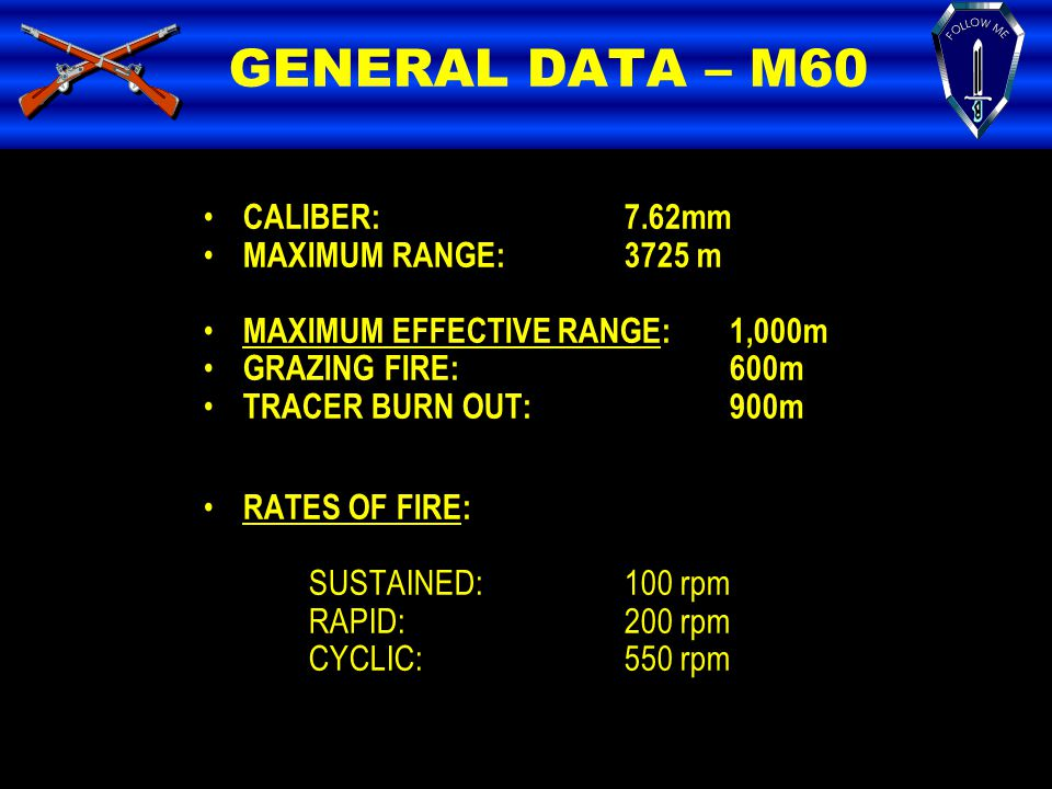 GENERAL DATA – M60 CALIBER: 7.62mm MAXIMUM RANGE: 3725 m