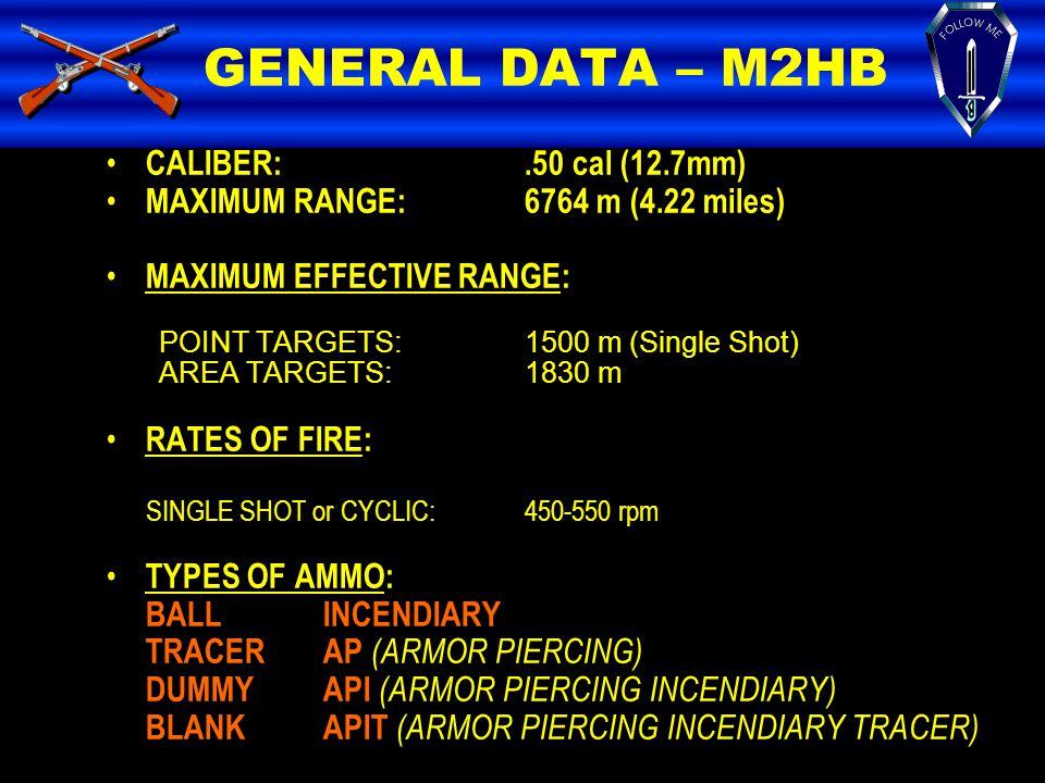 GENERAL DATA – M2HB CALIBER: .50 cal (12.7mm)