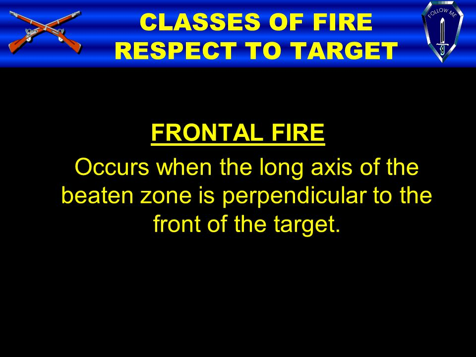 CLASSES OF FIRE RESPECT TO TARGET