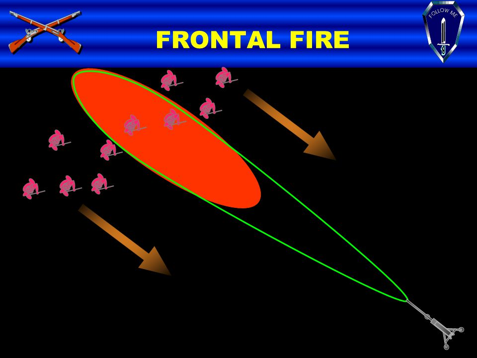 FRONTAL FIRE