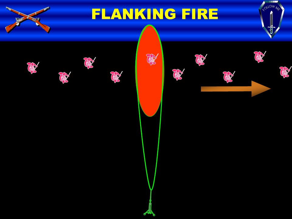 FLANKING FIRE
