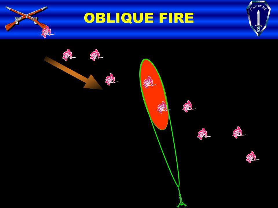 OBLIQUE FIRE