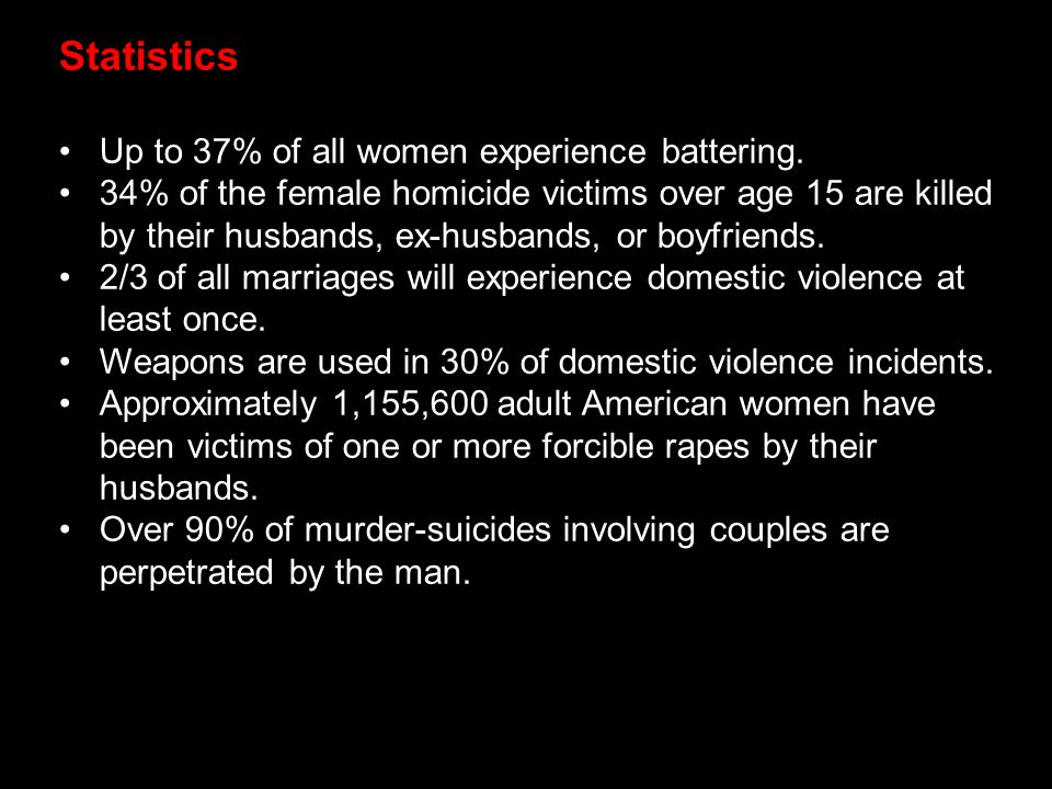 Statistics Up to 37% of all women experience battering.