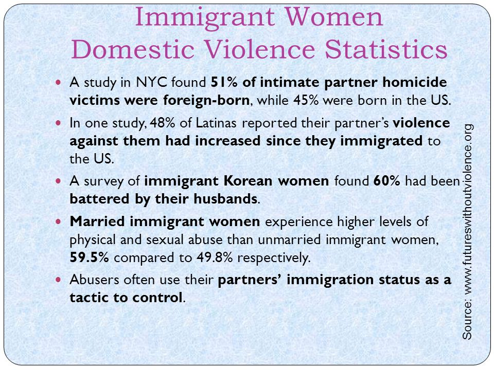 Immigrant Women Domestic Violence Statistics