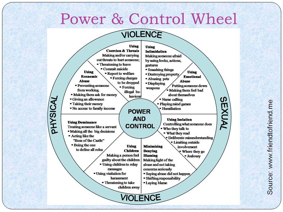 Power & Control Wheel Source: www.friendtofriend.me