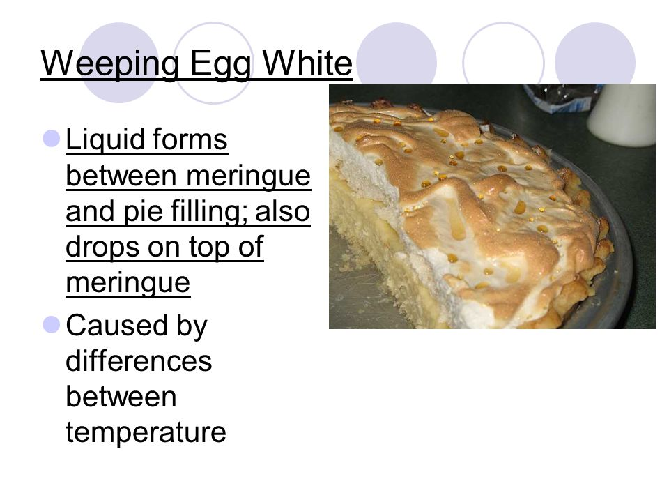 Weeping Egg White Liquid forms between meringue and pie filling; also drops on top of meringue.