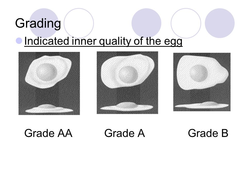 Grading Indicated inner quality of the egg Grade AA Grade A Grade B