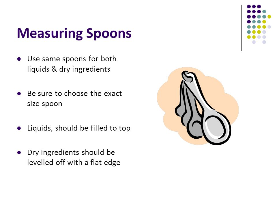 Measuring Spoons Use same spoons for both liquids & dry ingredients