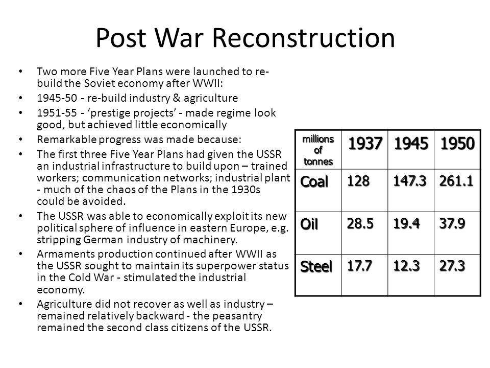 Stalin's Russia Year ppt download