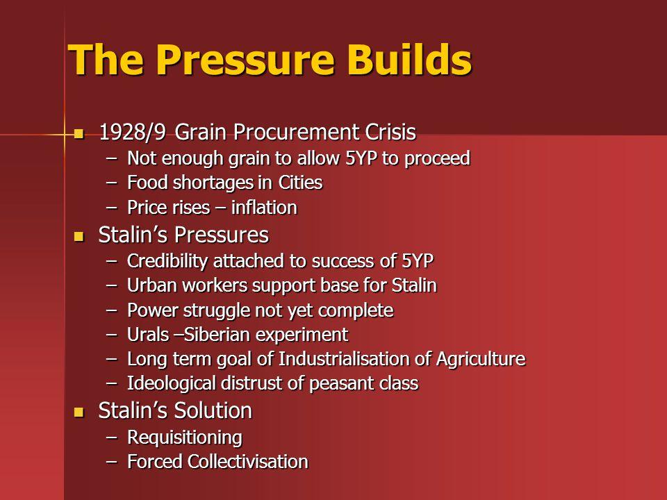 The Pressure Builds 1928/9 Grain Procurement Crisis Stalin's Pressures