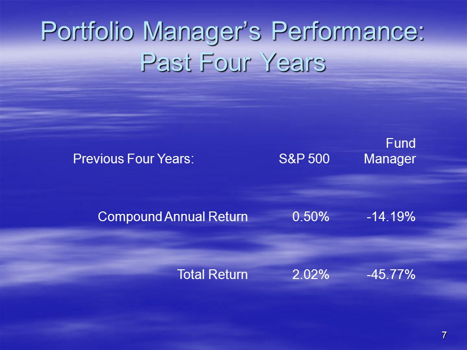 Portfolio Manager's Performance: Past Four Years