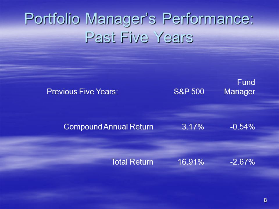 Portfolio Manager's Performance: Past Five Years