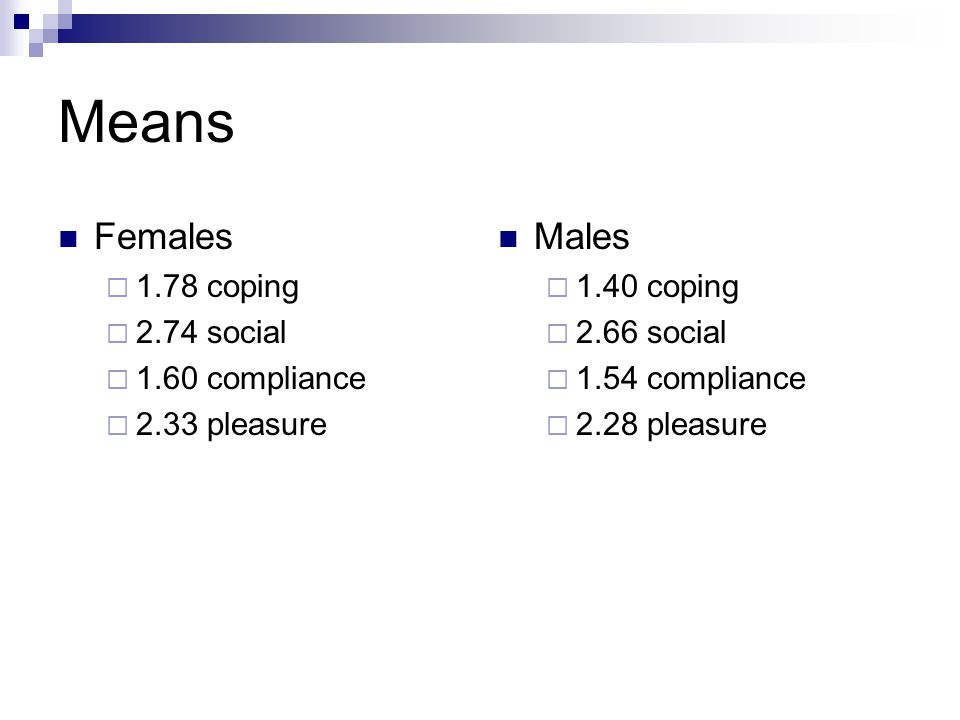 Means Females Males 1.78 coping 2.74 social 1.60 compliance
