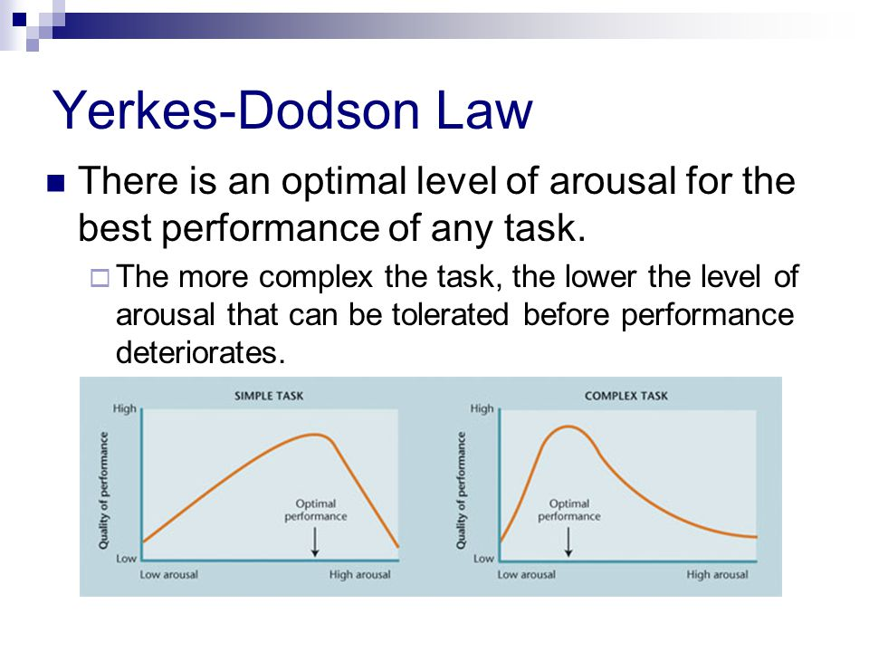 Yerkes-Dodson Law There is an optimal level of arousal for the best performance of any task.
