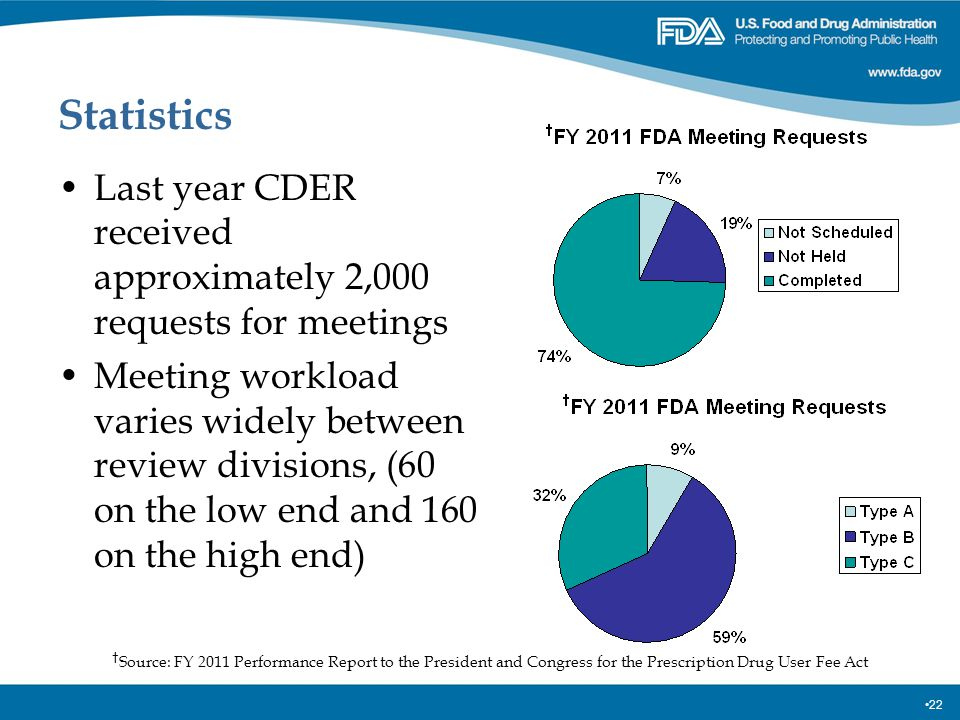 Statistics Last year CDER received approximately 2,000 requests for meetings.