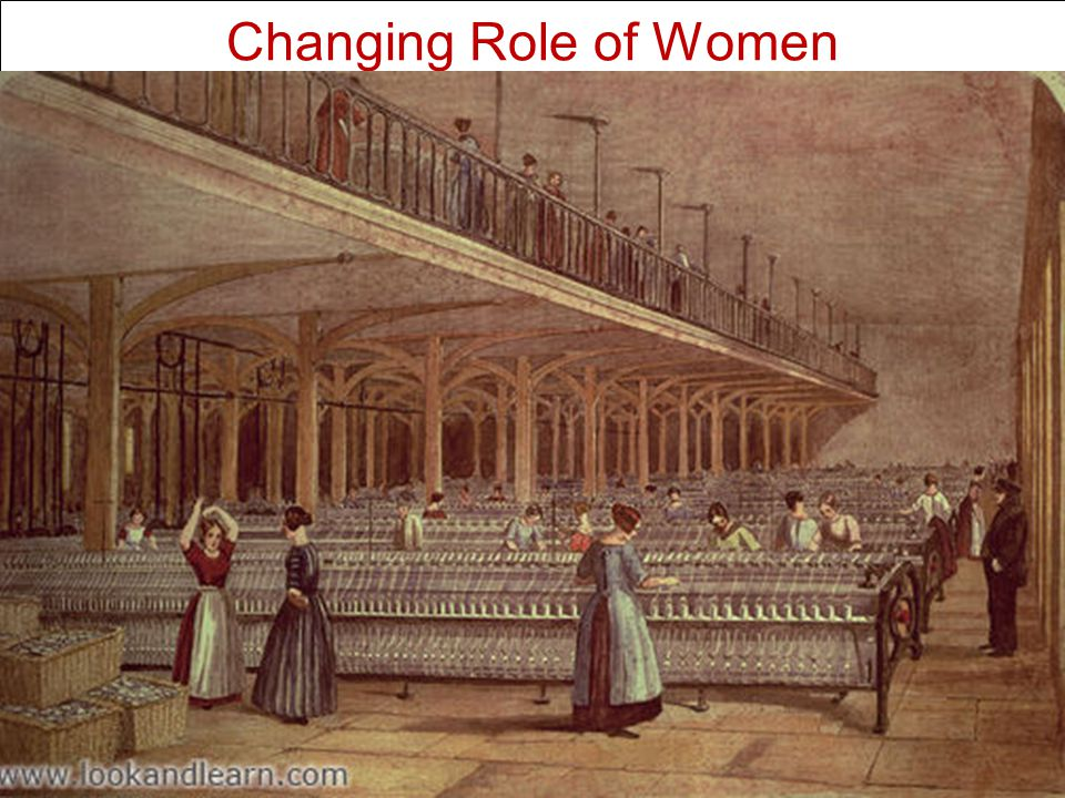 Changing Role of Women