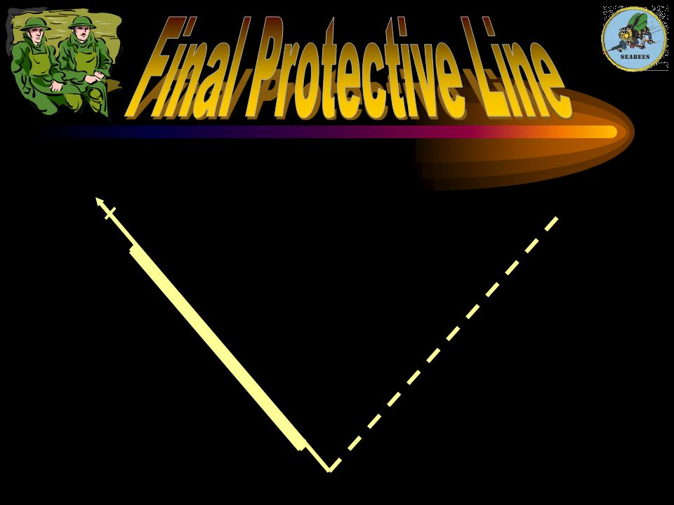 Final Protective Line