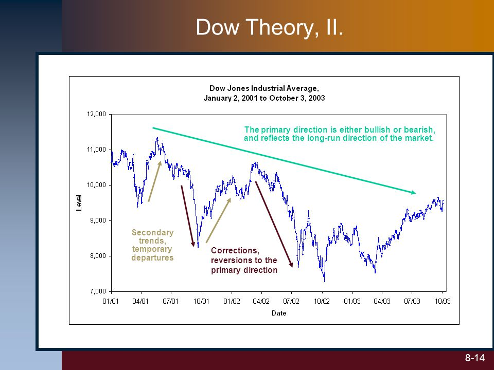 stock market efficiency behavioral or traditional Stock market efficiency: behavioral or traditional regarding the reliability of information might render the traditional finance and market efficiency concept a.