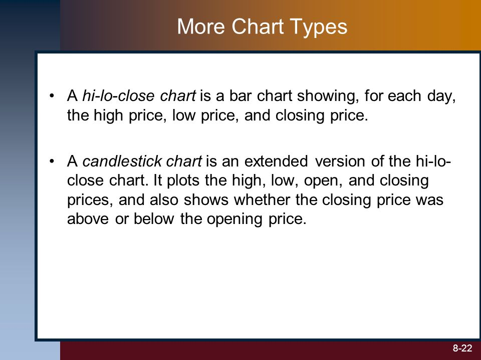 More Chart Types A hi-lo-close chart is a bar chart showing, for each day, the high price, low price, and closing price.