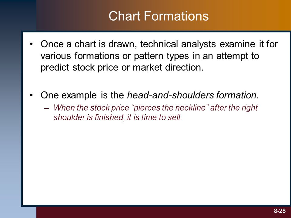 Chart Formations