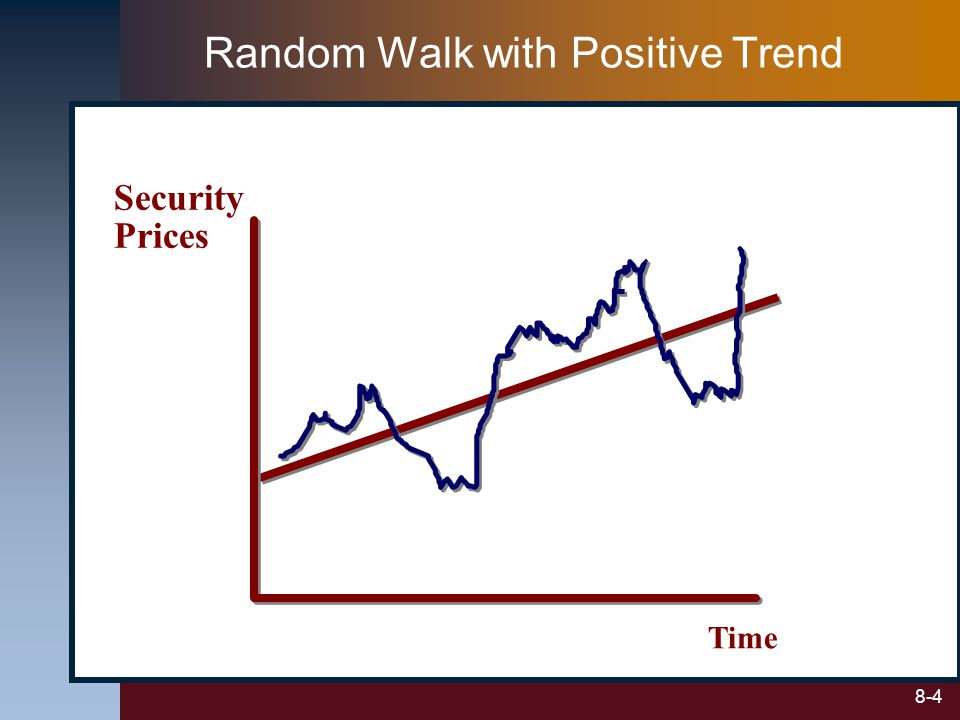Random Walk with Positive Trend