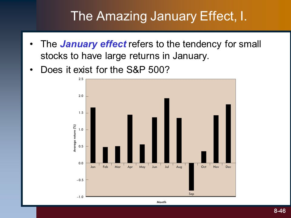 The Amazing January Effect, I.