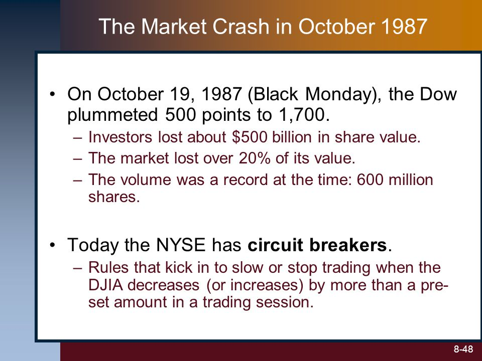 The Market Crash in October 1987