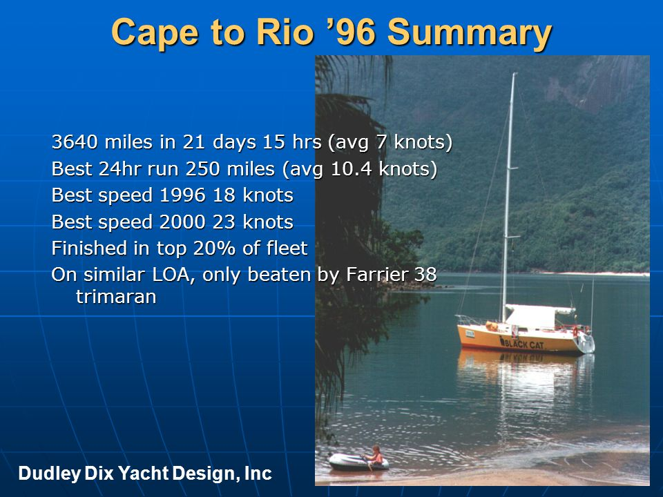 Cape to Rio '96 Summary 3640 miles in 21 days 15 hrs (avg 7 knots)