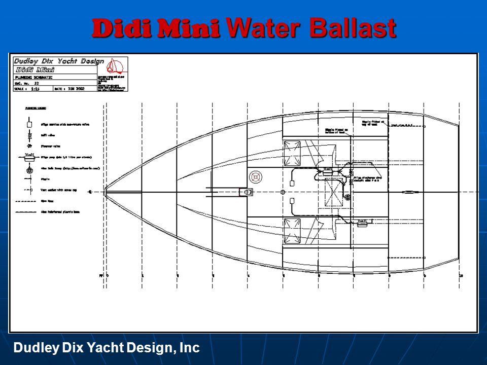 Didi Mini Water Ballast