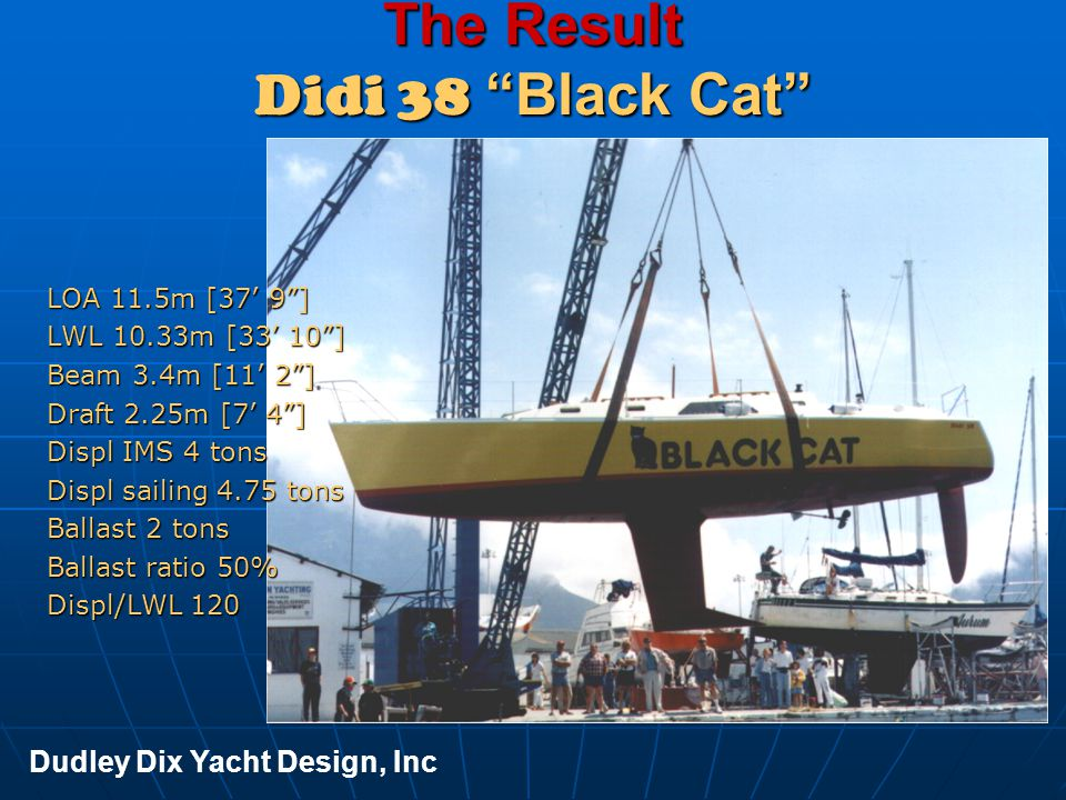 The Result Didi 38 Black Cat