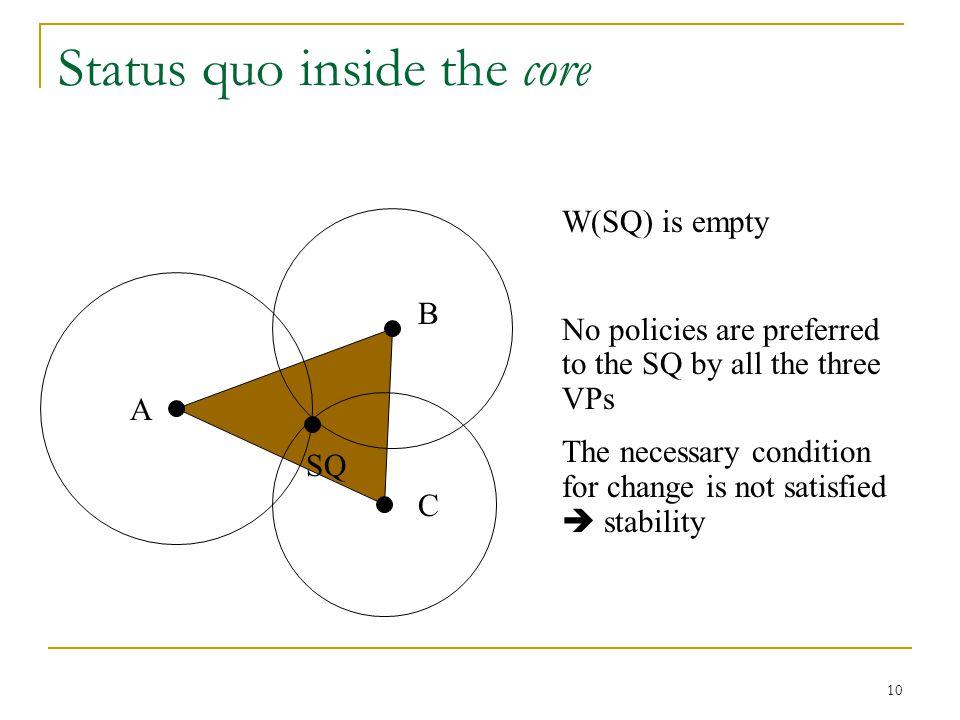 Status quo inside the core