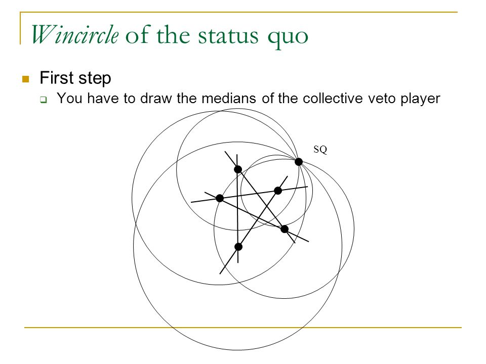 Wincircle of the status quo