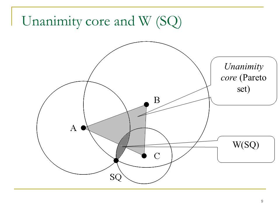 Unanimity core and W (SQ)