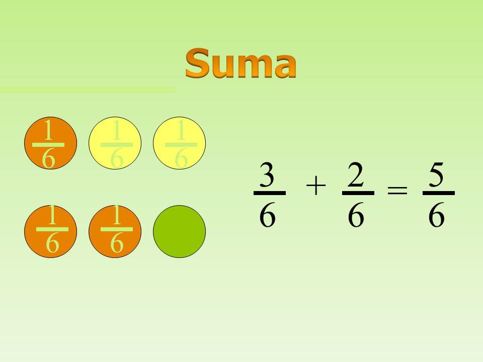 Suma 1 1 1 6 6 6 3 2 5 + = 6 6 6 1 1 6 6