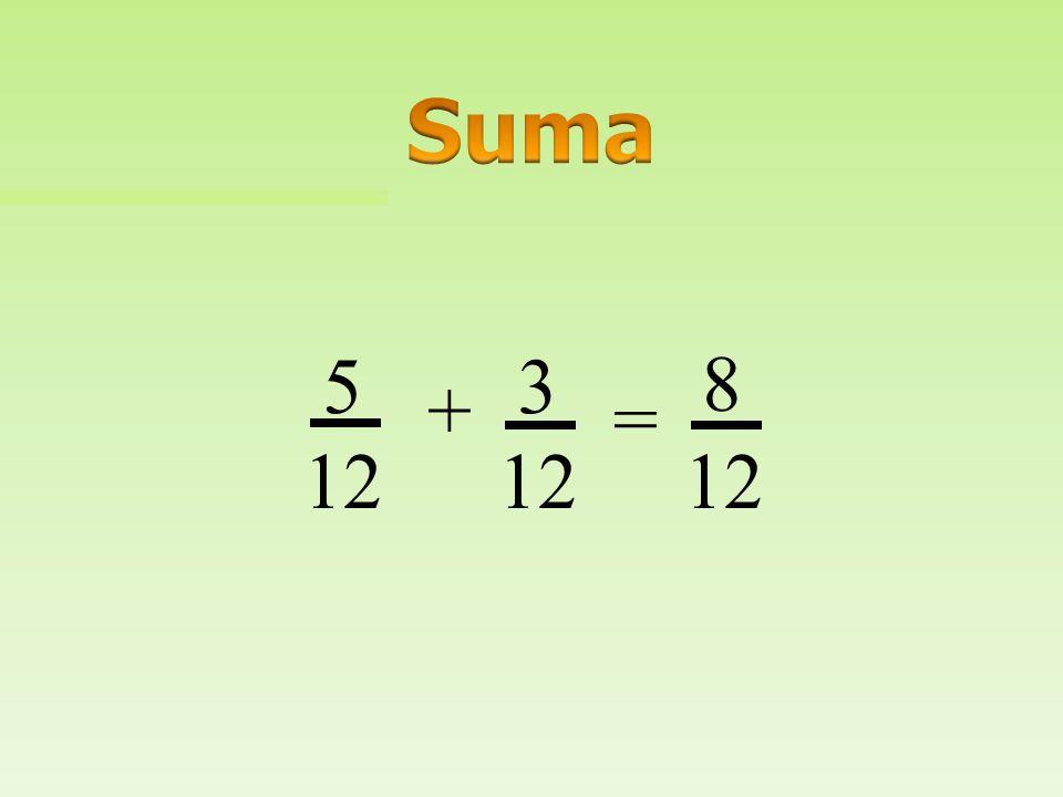 Suma 5 3 8 + = 12 12 12