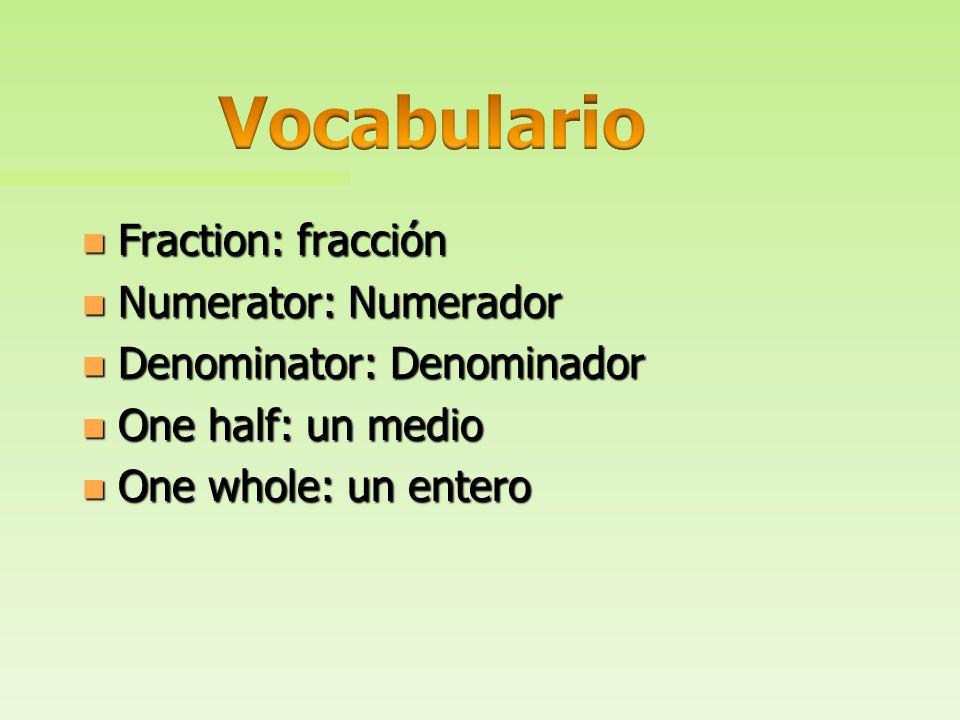 Vocabulario Fraction: fracción Numerator: Numerador