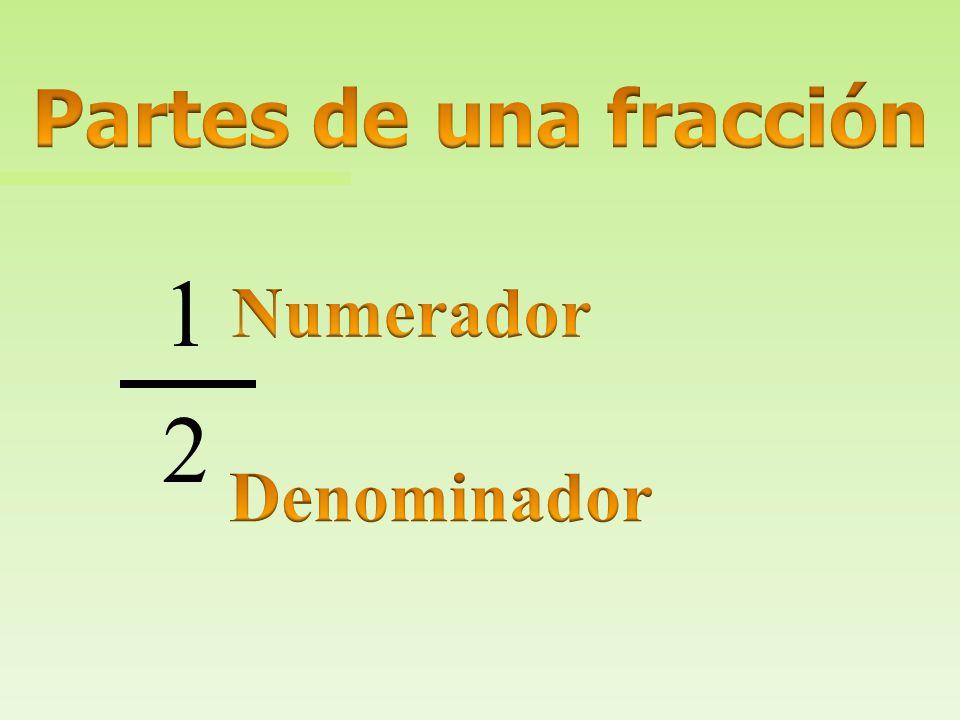 Partes de una fracción 1 Numerador 2 Denominador