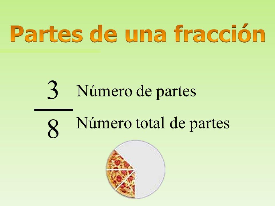 Partes de una fracción 3 Número de partes 8 Número total de partes