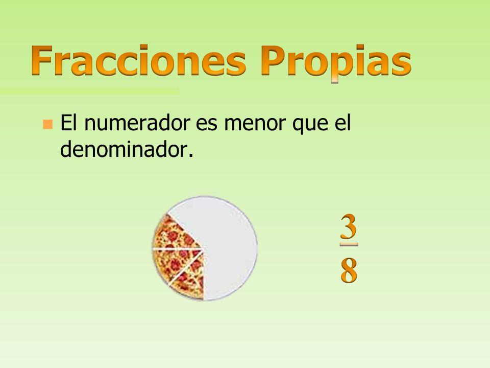 Fracciones Propias El numerador es menor que el denominador. 3 8
