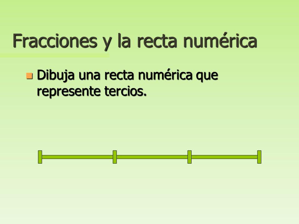 Fracciones y la recta numérica