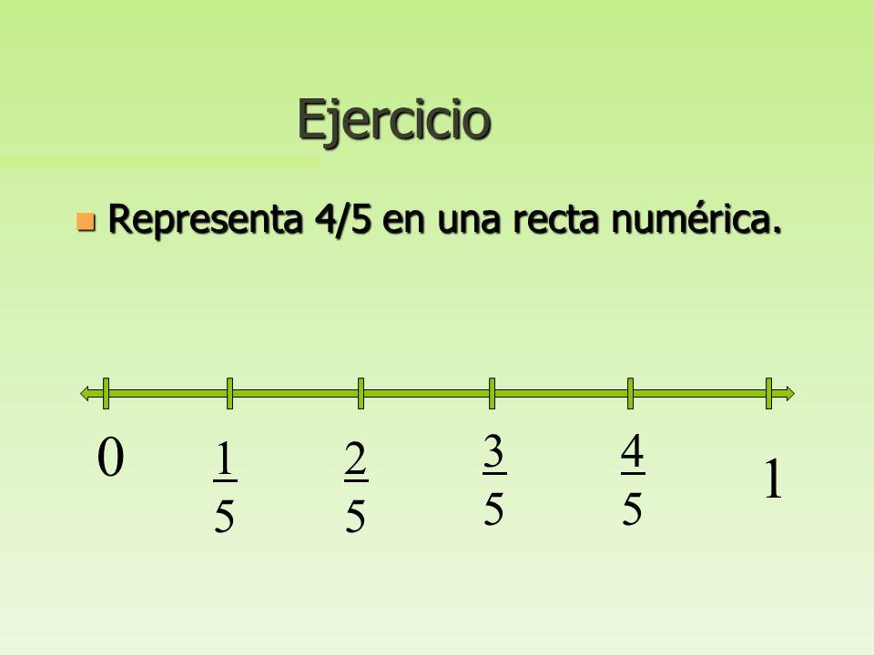 Ejercicio Representa 4/5 en una recta numérica. 3 5 4 5 1 5 2 5 1