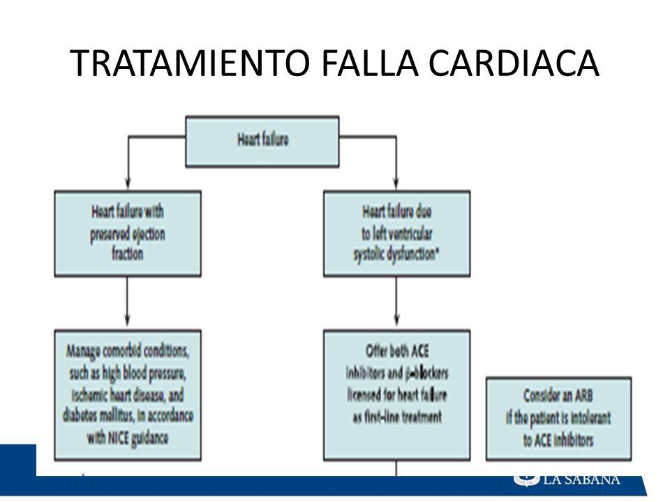 TRATAMIENTO FALLA CARDIACA