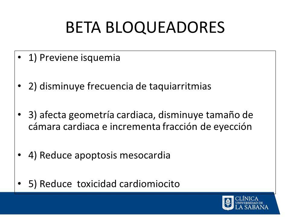 BETA BLOQUEADORES 1) Previene isquemia