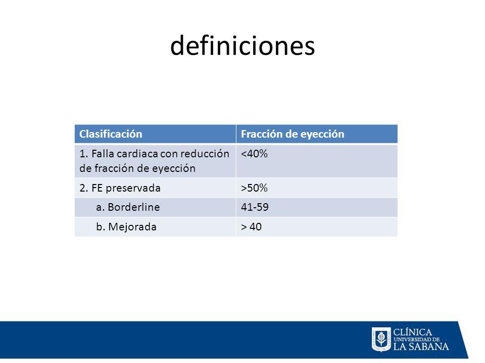 definiciones Clasificación Fracción de eyección