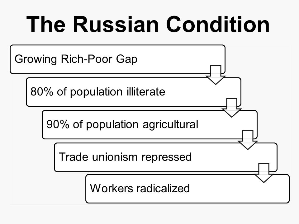 The Russian Condition Growing Rich-Poor Gap
