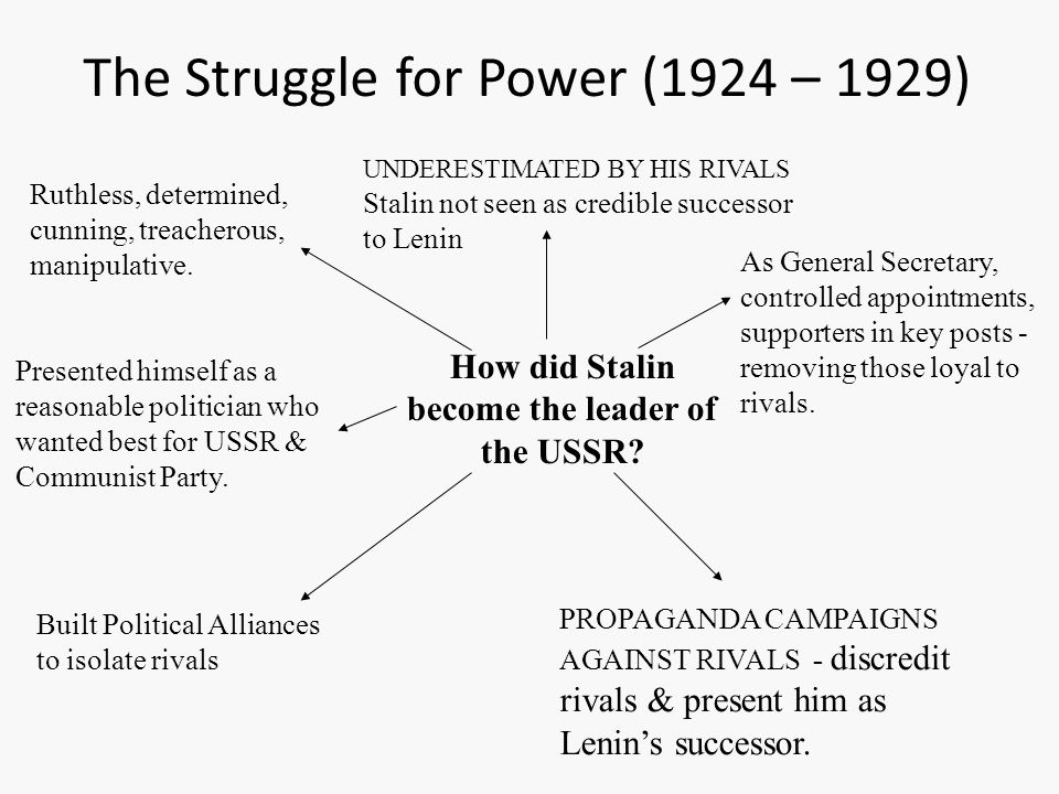 The Struggle for Power (1924 – 1929)